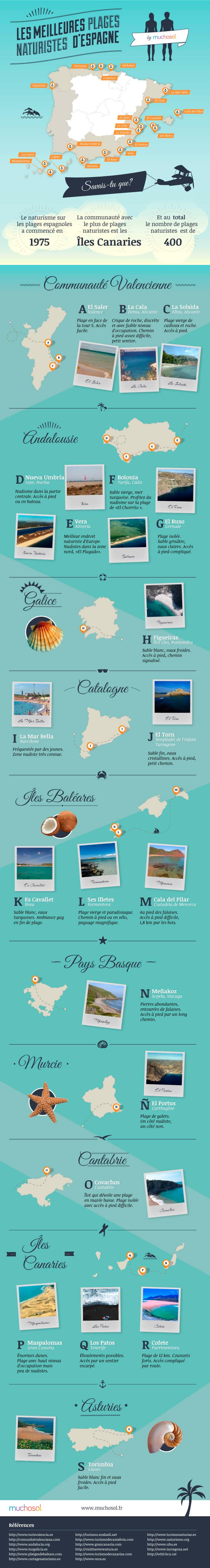 infographie-plages-naturistes-espagne-muchosol