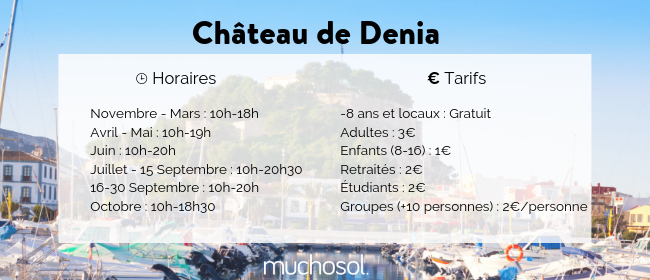 Activités-enfants-denia-Château